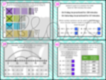 3.5A: Models, Number Lines & Equations STAAR Test Prep Task Cards (GRADE 3)