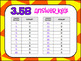 3.5B (DECK 2): Representing Multiplication & Division STAAR Test Prep Task Cards
