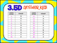 3.5D (DECK 2): Multiplication & Division Equations STAAR Test Prep Task Cards!