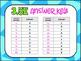 3.5E (DECK 2): Patterns in Tables STAAR Test Prep Task Cards! (GRADE 3)