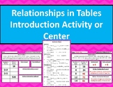 3.5E Finding Relationships in Tables Activity or Anchor Station