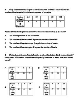 3.5E Mini Assessment: 3rd Grade Relationship Tables