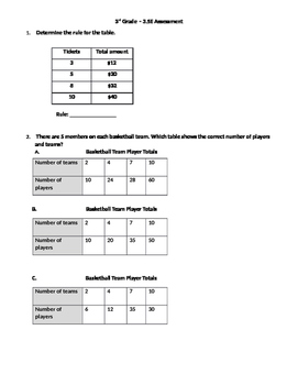 3.5E real-world relationships using number pairs ASSESSMENT