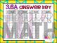 3.6A: Classifying 2D & 3D Solids STAAR Test-Prep Task Card