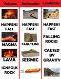 3.7B - Volcanoes, Earthquakes, Landslides