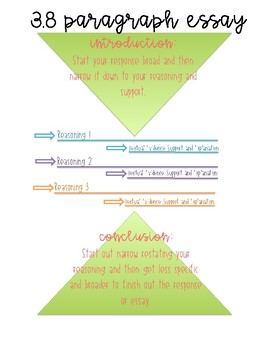 3.8 PARAGRAPH LAYOUT POSTER
