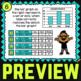 3.8A Dot Plots, Bar Graphs and Pictographs ★ 3rd Grade Math TEK 3.8A ★ STAAR
