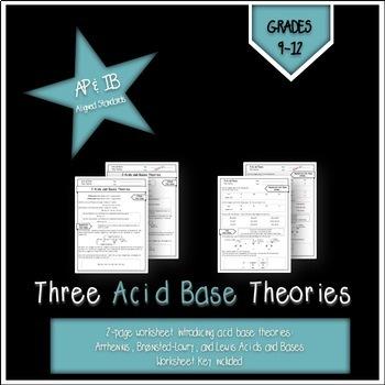 3 Acid Base Theories