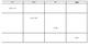 3 Acid Base Chemistry Worksheets [graphic organizers, pH c