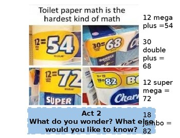 3 Act Math Task: Toilet Paper Math
