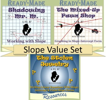 3-Activity Slope Bundle