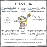 Apostrophes in Contractions - Illustrations