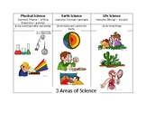 3 Areas of Science Picture Concept Sort (Sped or ELL)