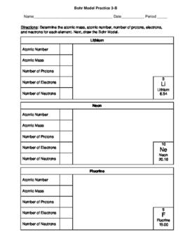 Bohr Model Practice - Orbitals Displayed -3 Worksheets - 4 Versions -24 Pages