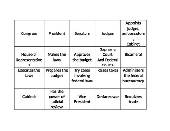 3 Branches of Government Card Sort