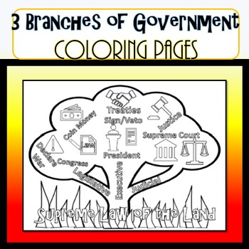 3 Branches of Government Coloring Page