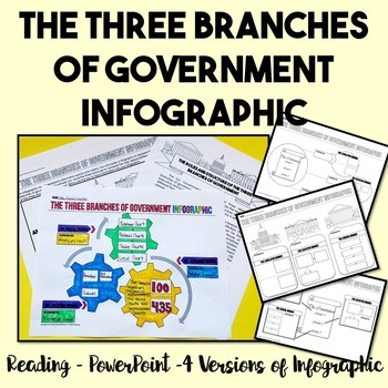 3 Branches of Government Infographic: 4 Templates and PowerPoint