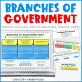 3 Branches of Government Interactive Notebook (DIGITAL VERSION)