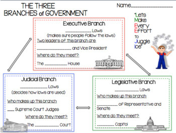 3 Branches of Government Lesson Plan