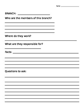 3 Branches of Government Notes
