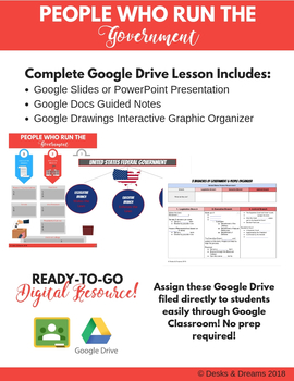 3 Branches of Government & People Google Apps Lesson