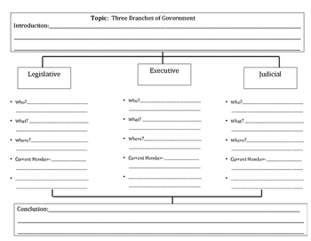 3 Branches of Government Research Graphic Organizer