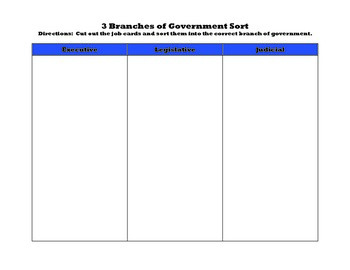 3 Branches of Government Sort