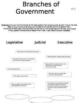 3 Branches of Government (State level)