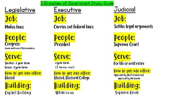 3 Branches of Government Study Guide