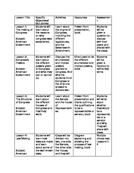 3 Branches of Government Thematic Unit Plan