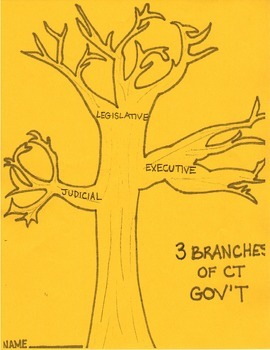3 Branches of Government Tree Activity - Glue the leaves!