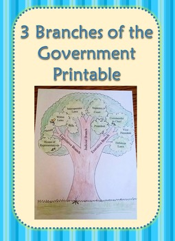 3 branches of government tree printable by kristen rabideau tpt. Black Bedroom Furniture Sets. Home Design Ideas