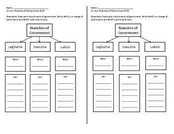 3 Branches of Govt Quiz