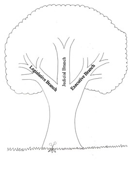 3 Branches of the Government Tree
