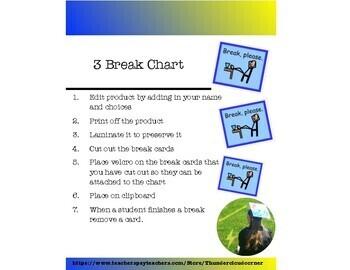 3 Break Chart