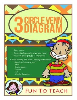 3 Circle Venn Diagram Graphic Organizer and Lesson Plan