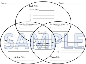 3 Circle Venn template, notes, and ws for test prep