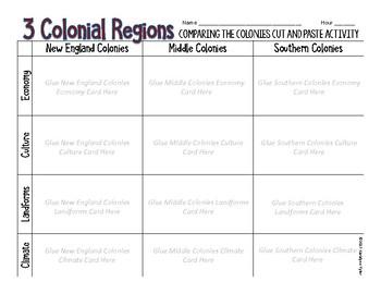 3 Colonial Regions Cut & Paste Activity
