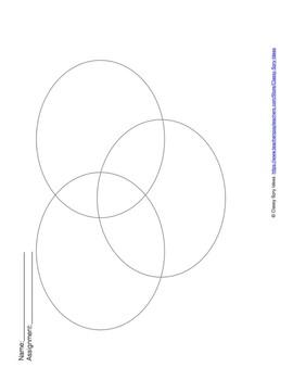 3 Column Blank Venn Diagram