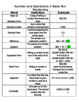 3 Column Vocabulary Study Guide for NBT common core Grade 5