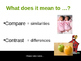 3 Complete PowerPoint Teacher Lesson for Compare and Contrast