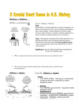 3 Crucial Court Cases in U.S. History