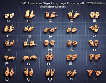 3-D  ASL Fingerspell ABC Poster