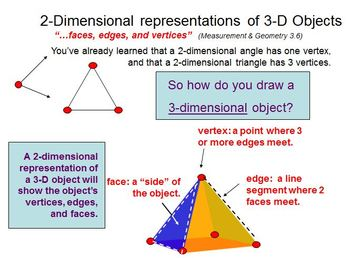 3 D Objects   Three Dimensional Objects