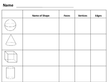 3-D Shape Packet