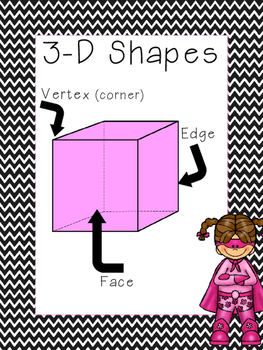3-D Shape Posters with Super Heroes and 2-D Posters with Super Heroes