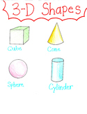 3-D Shapes Anchor Chart
