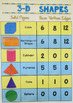 3-D Shapes Anchor Chart - Geometry
