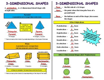 3-D Shapes Interactive Notebook Page