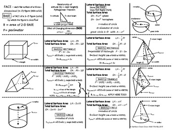 3-D Surface Area Graphic Organizer